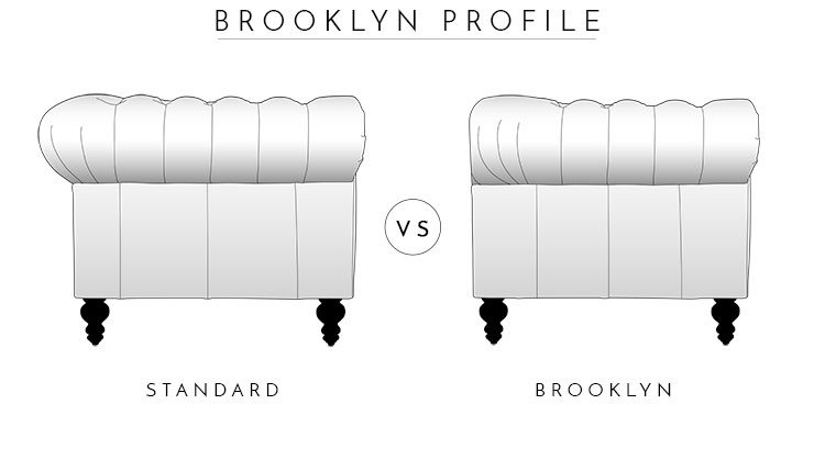 Brooklyn Profile Graphic